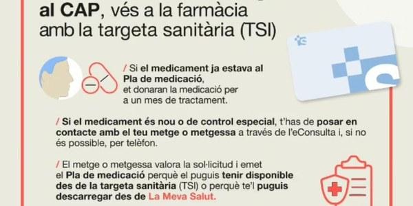 PLA DE MEDICACIÓ - LA MEVA SALUT