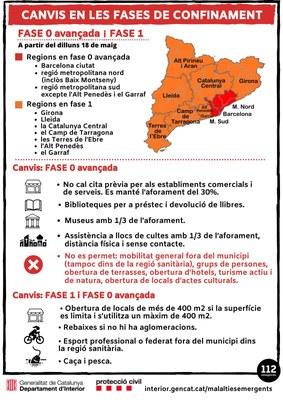 CANVIS EN LES FASES DE CONFINAMENT.jpg